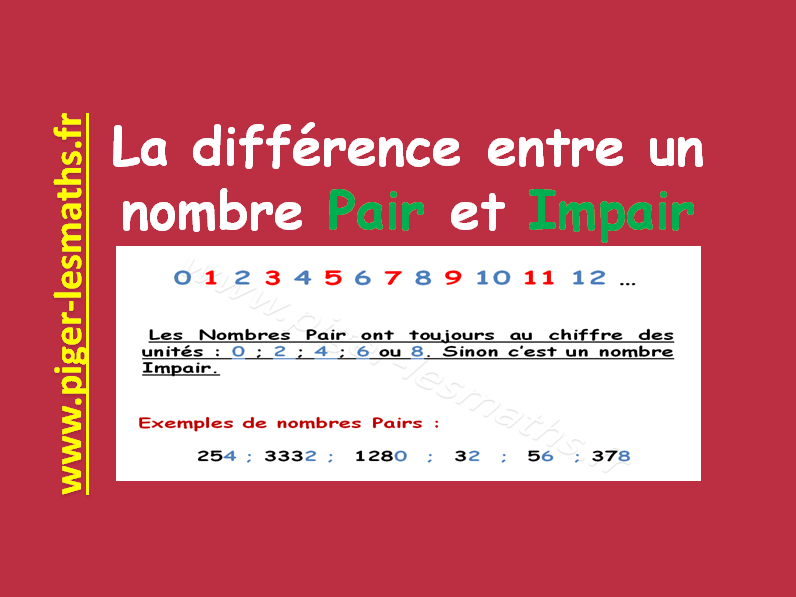 Difference entre un nombre pair et impair piger lesmaths - Difference entre conciliateur et mediateur ...