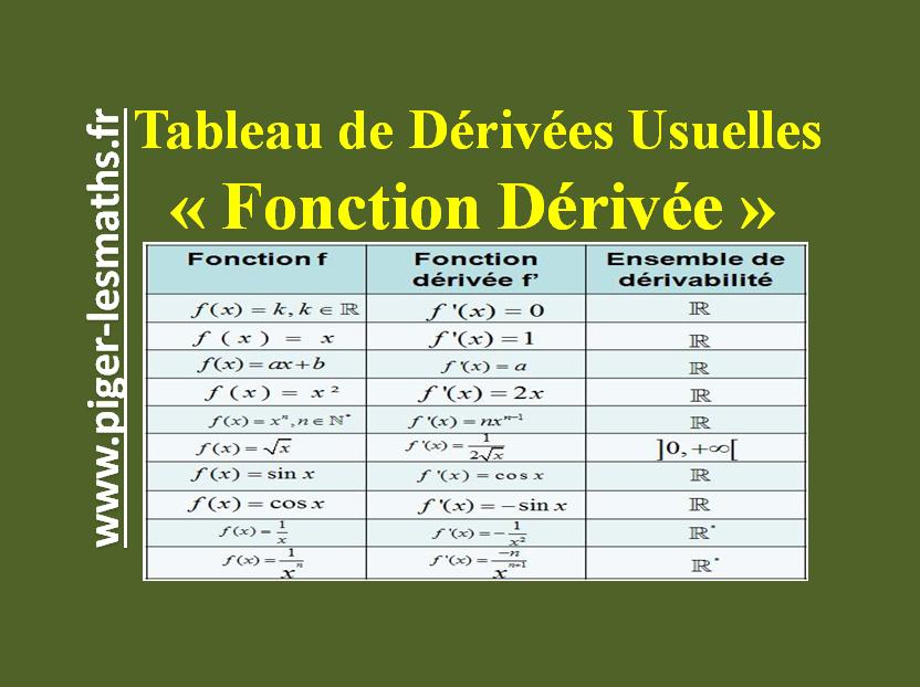 Tableau de dérivées Usuelles - Formules de Dérivées | Piger-lesmaths.fr